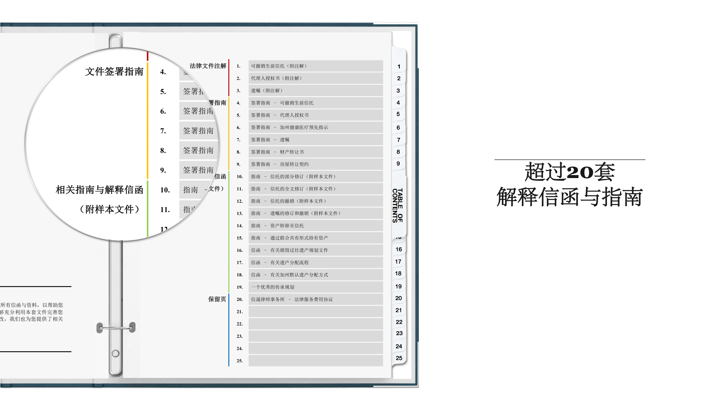 CN-Slide5