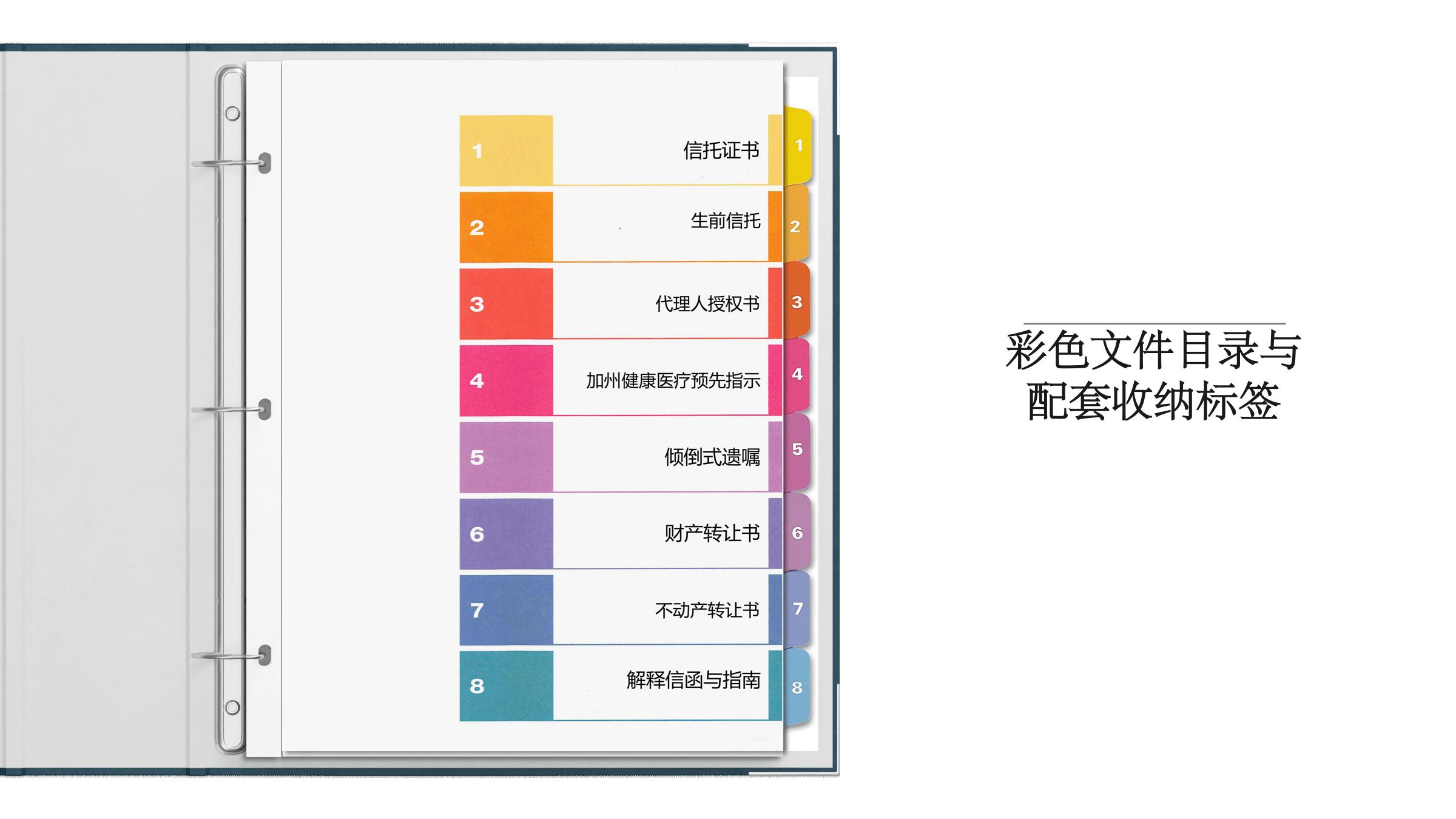 CN-Slide3